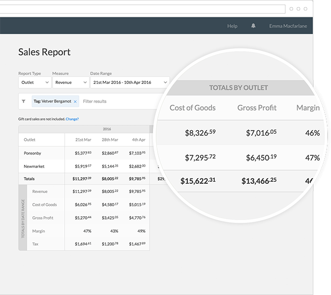 Vend Reporting Sales Report